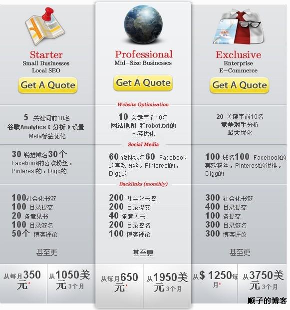 看看国外的seo是怎么定价的