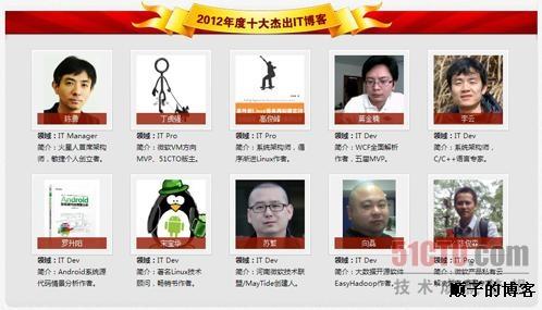 2012年度IT博客大赛10强的新闻