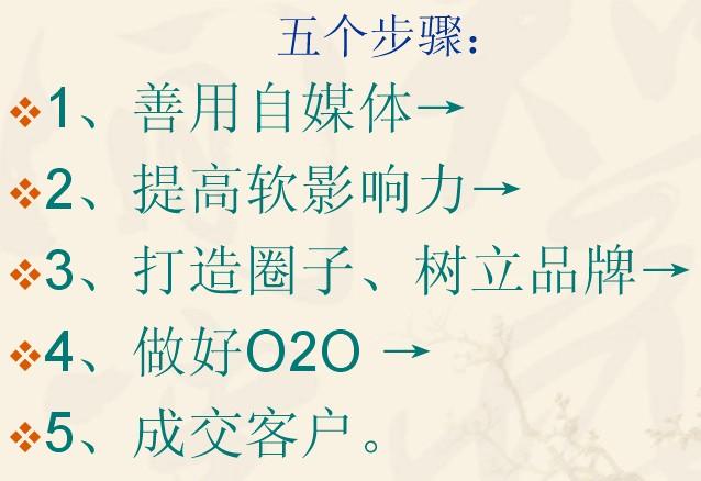 企业网络营销成功案例,郑州企业