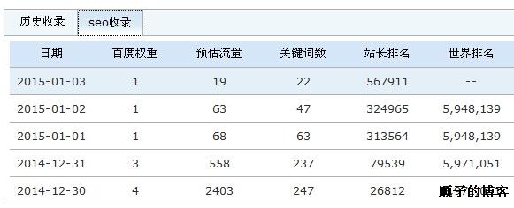 cn、cc域名2015年元旦cncc域名百度大K站什么原因如何处理?