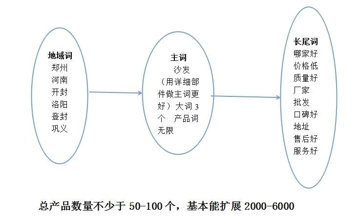 企业全网营销策划方案-郑州知网电商策划师李鹏鹏