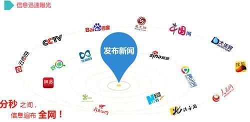 什么是全网营销?做全网营销的10大方法技巧!