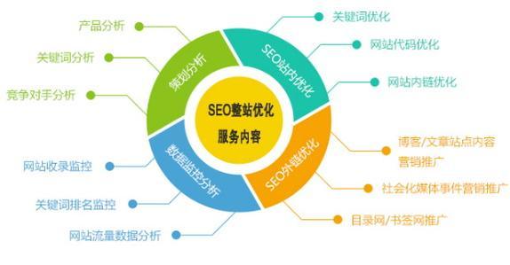 全网营销公司聊品牌建设对企业发展的意义