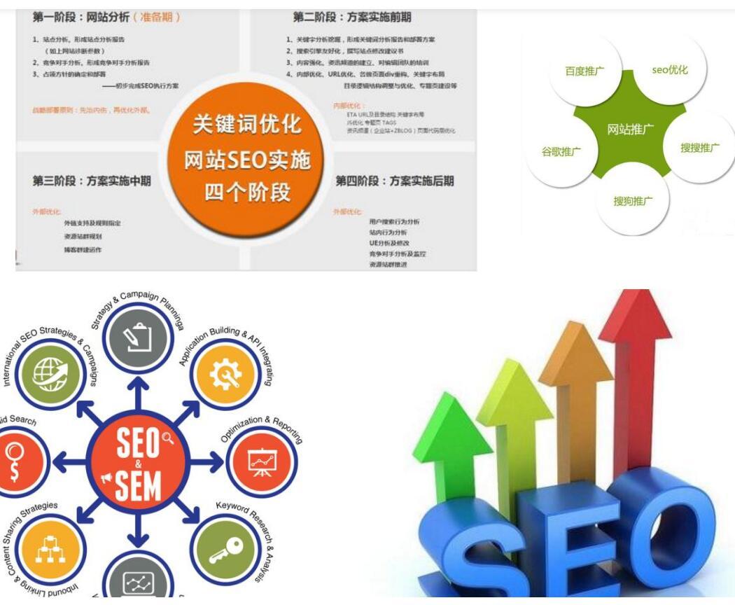 网站关键词定位与目标受众分析