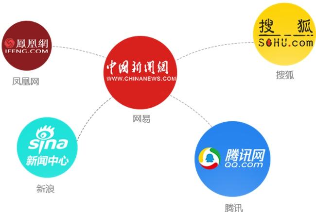 参加网络营销能力秀感悟-王宇博