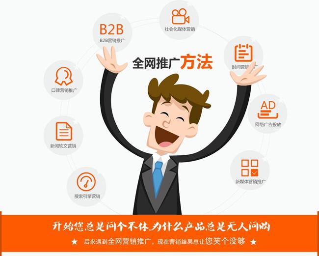 网络营销方案怎么写?