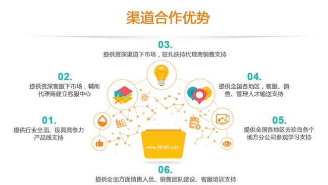 郑州网络营销学校,郑州网络营销培训