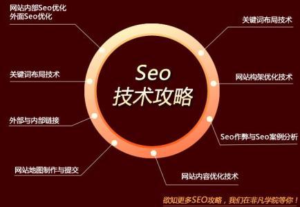 《帮站seo》新网站怎么进行seo优化??