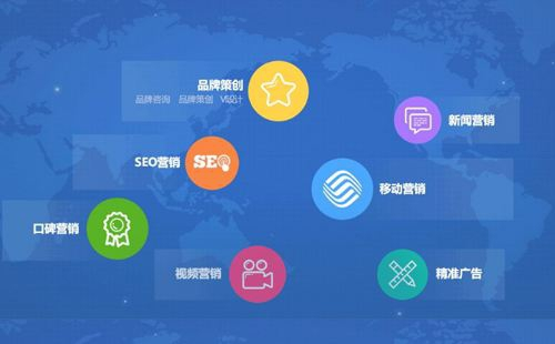 社交新零售已发展成为商业模式的主流!