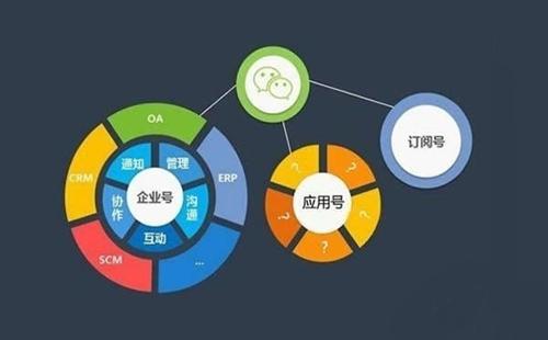 微信小程序商城开发的优势是什么?