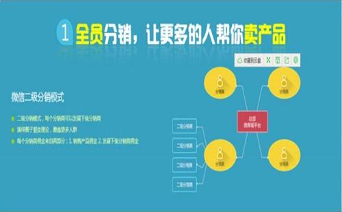 建立微信三级分销,打开社会化媒体营销渠道!