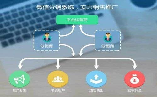 微信分销系统的特点是什么?微分销快速发展的主导因素是什么?
