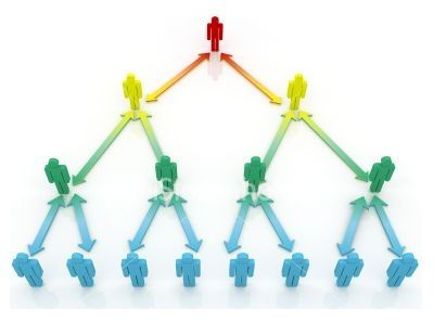 双轨制直销系统奖金制度参考,郑州双轨系统设计