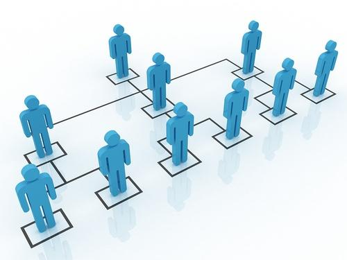 2020年有哪些常见的直销软件类型?