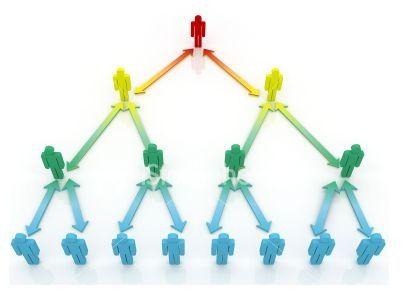 双轨制直销系统奖金制度案例分享